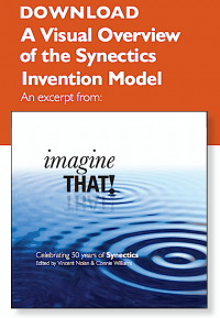Synectics Innovation model, Synetics, Innovation Consulting, Innovation, Synectics, Synetics scrum, invention, brainstorming, new product development, leadership, change, agile