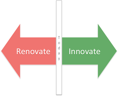 Moving Forward With Strategy Activation Innovate Versus