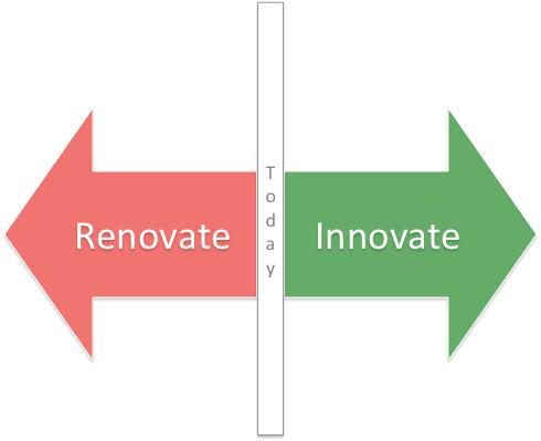 renovate v innovate